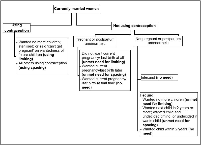 RRH: Rural and Remote Health article: 5125 - Unmet needs for